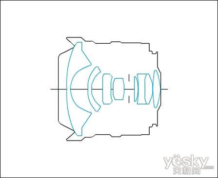 角度规的结构图